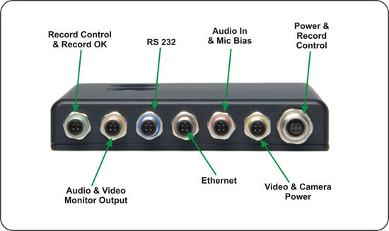 FlashBack-3C Dual Rear View